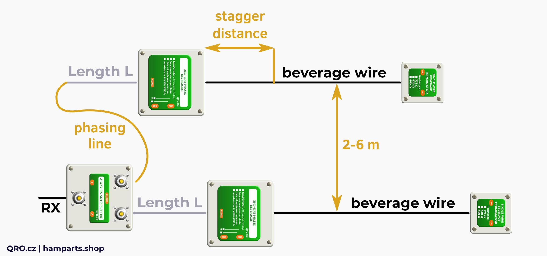 2el end-fire beverage rx antenna system qro.cz hamparts.shop