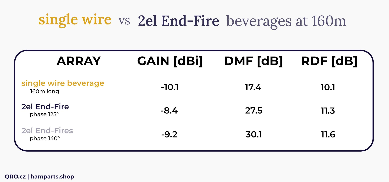 2el end-fire beverage array comparation qro.cz hamparts.shop