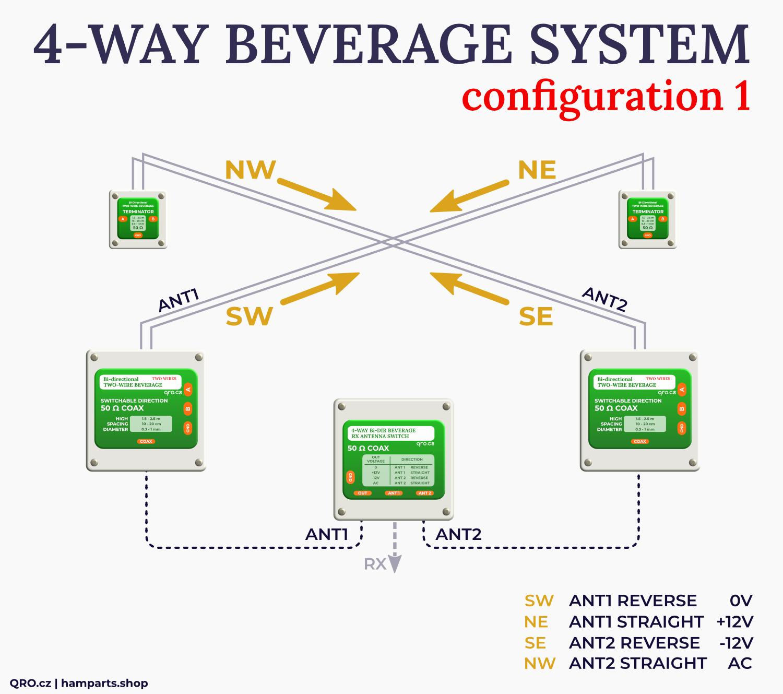 4way rx antenna switch system configuration qro.cz hamparts.shop