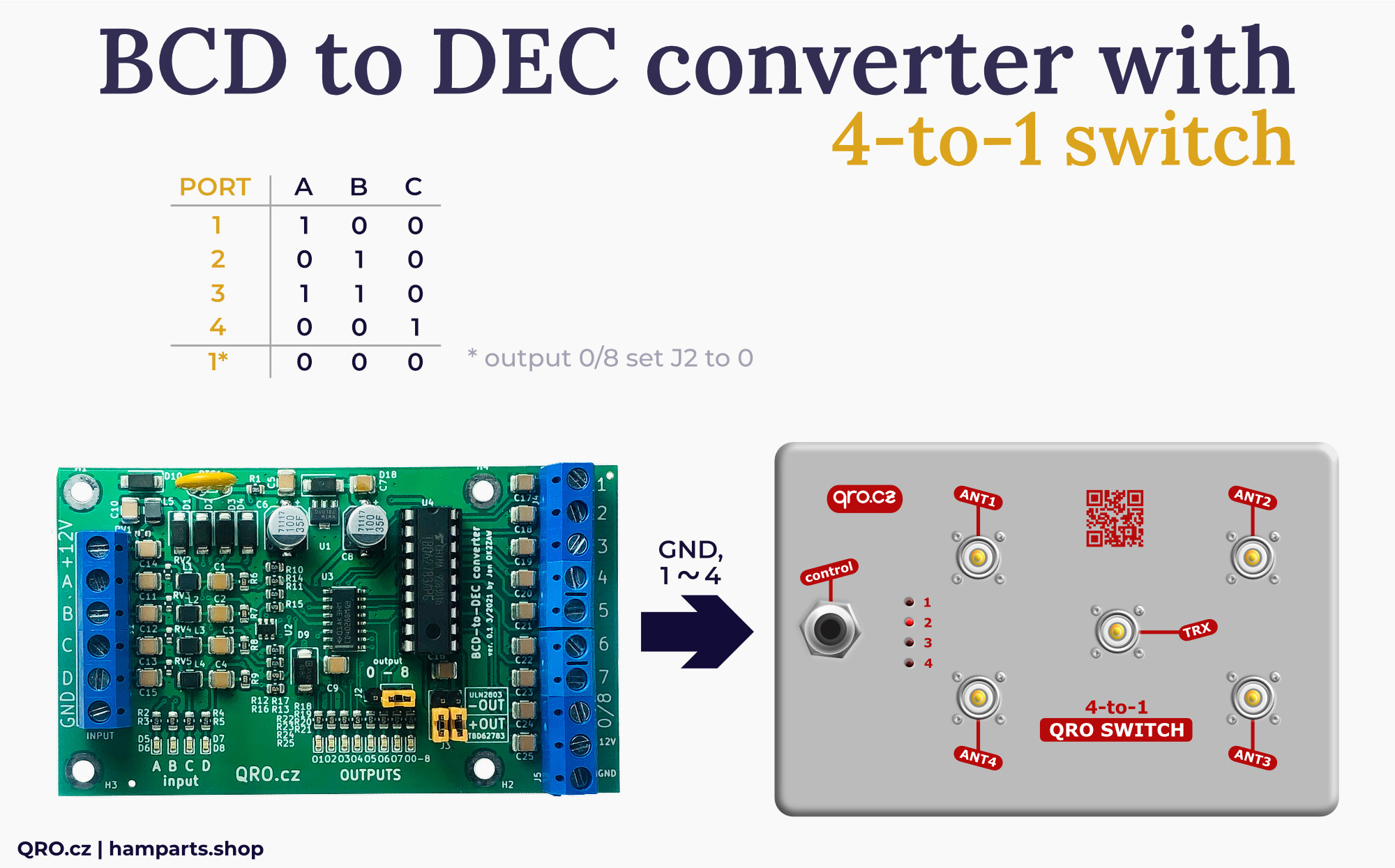 BCD to DEC converter with 4 to 1 antenna switch by qro.cz hamparts.shop