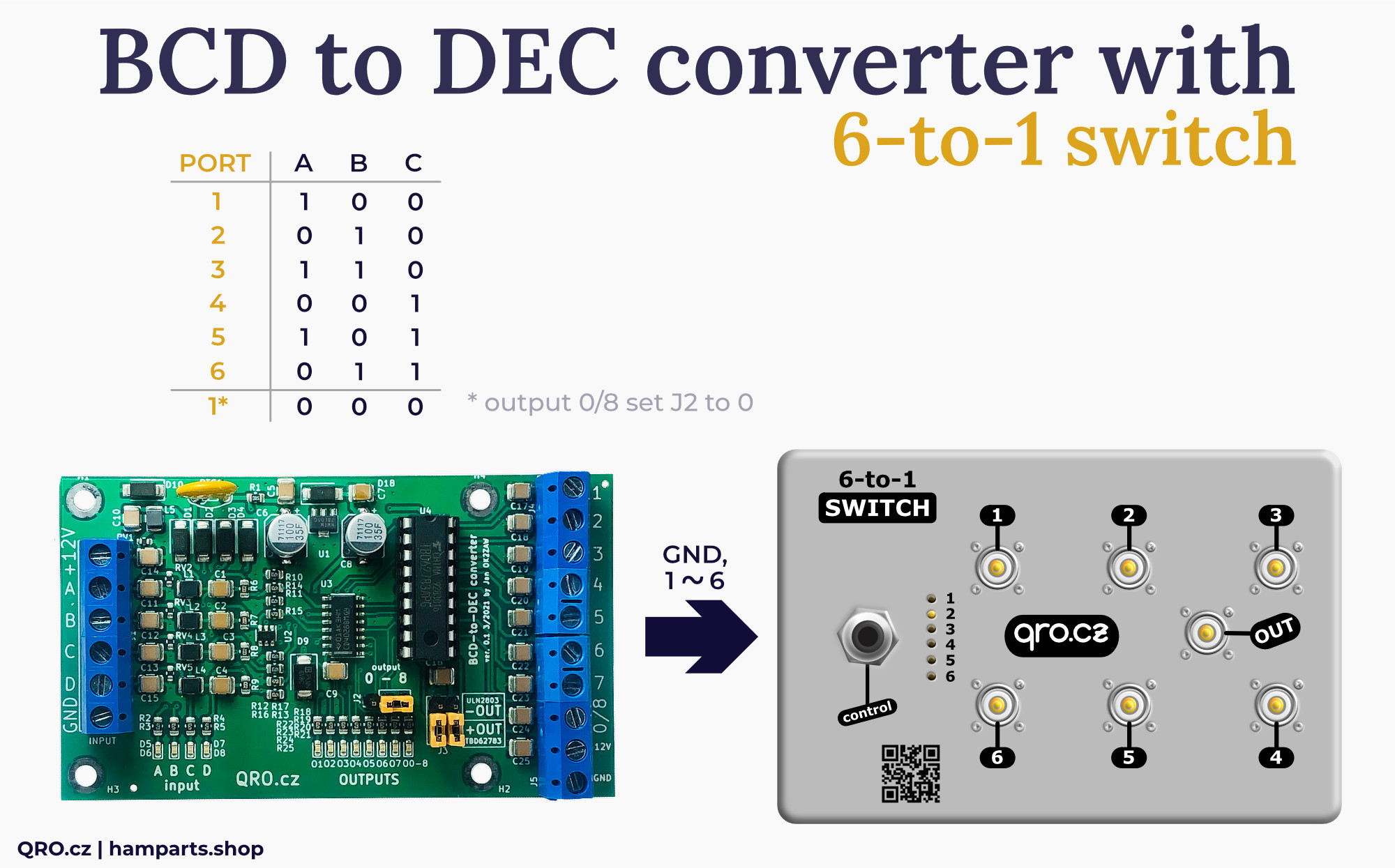 BCD to DEC converter with 6 to 1 antenna switch by qro.cz hamparts.shop