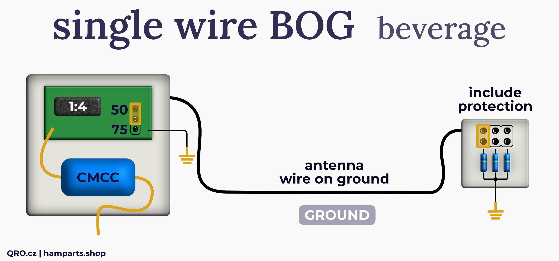 single wire beverage BOG by qro.cz hamparts.shop