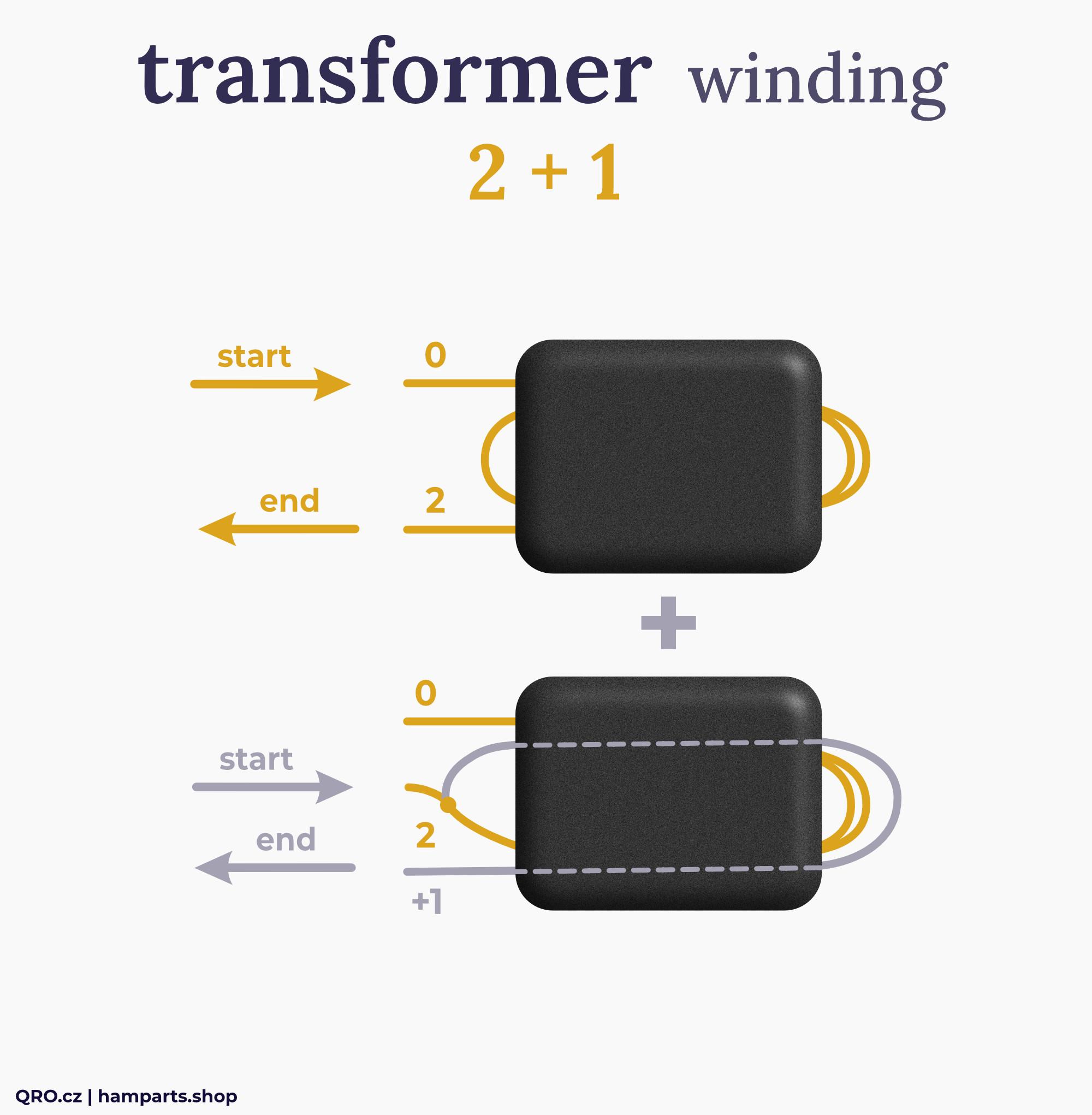 transformer core winding by qro.cz hamparts.shop