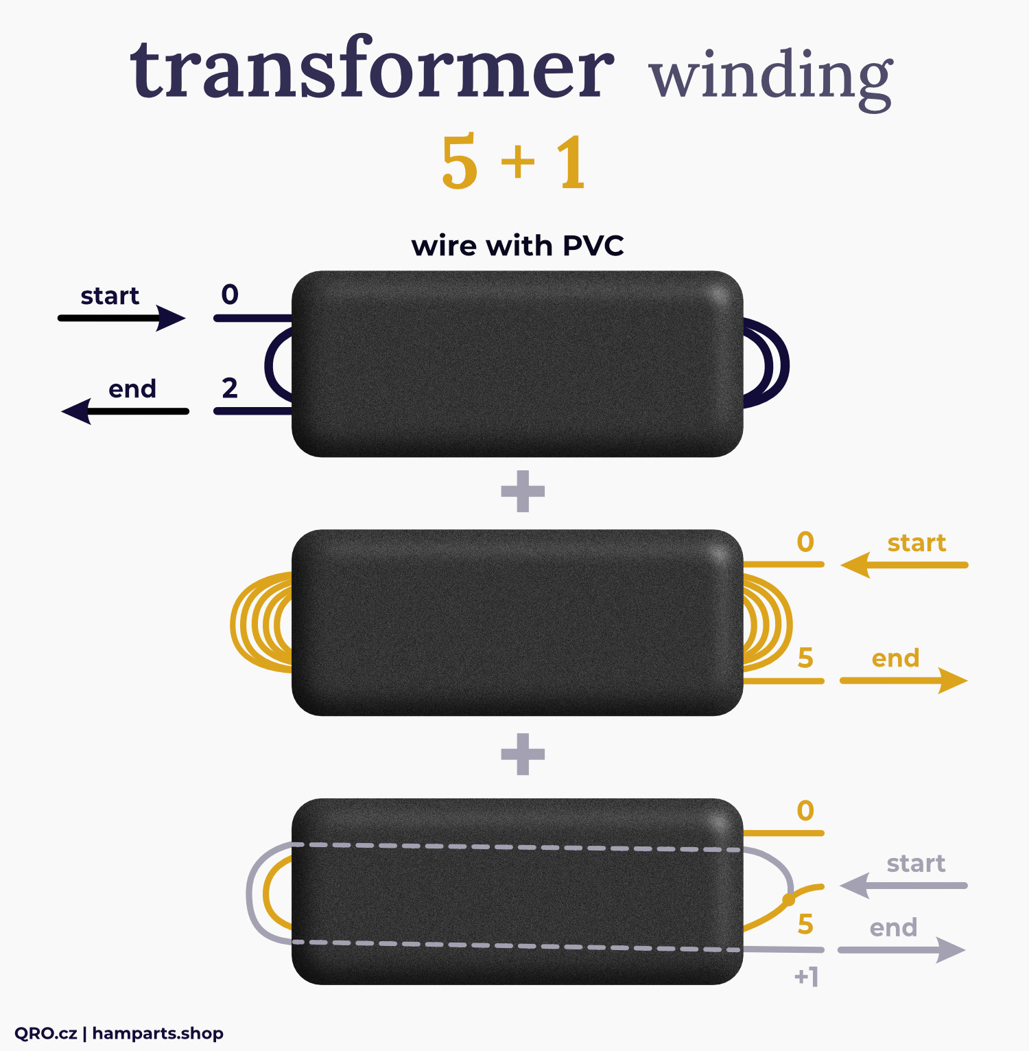 transformers winding for single wire classic beverage by qro.cz hamparts.shop